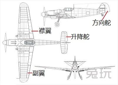 飞机电路线路图
