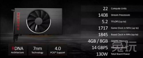 """新一代""""智商检测卡"""",这次AMD真的不香了!"""