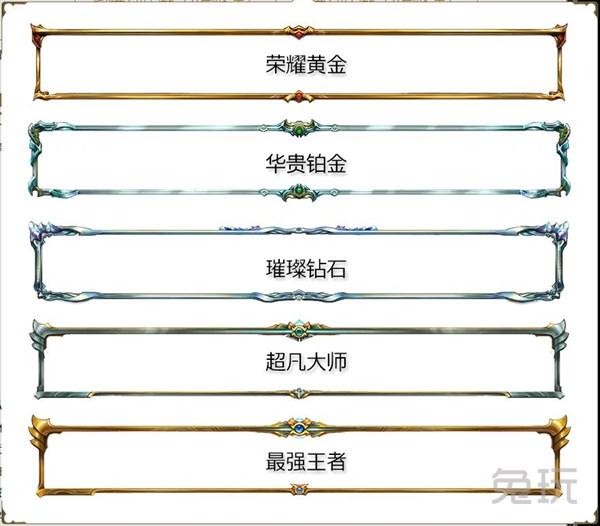 英雄联盟各段位边框