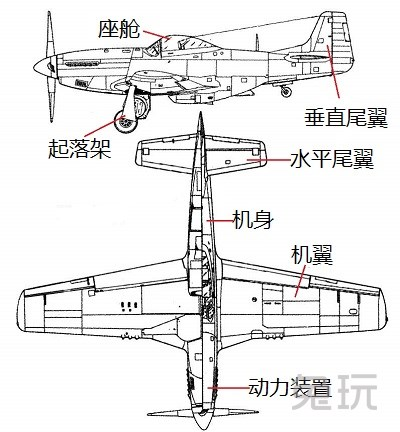 战争雷霆飞机结构简介