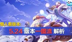 兔玩懒人看版本:5.24冬日冰雪节盛宴来袭