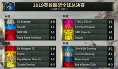 S9战报:Tian抢龙翻盘 iG小组赛吞下首败