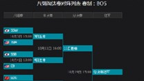 LOLS4世界总决赛八强赛程直播时间_英雄联盟S4八强对阵表