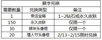 王者荣耀春节系列活动解析 寻欢作乐活动多