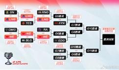 LPL夏季赛总决赛、冒泡赛时间确定