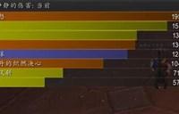 魔兽世界7.1.5克罗苏斯饰品:AOE伤害爆炸
