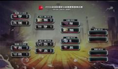 季后赛前瞻:RW对阵RNG 顶级双C的激烈碰撞