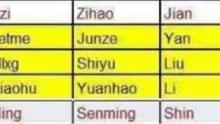 Uzi小明合同即将到期 RNG双人组去处成谜