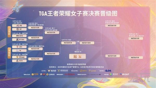 《【煜星娱乐网页登陆】TGA女子赛八强抽签结束 即将决出首个王者荣耀女子赛总冠军》