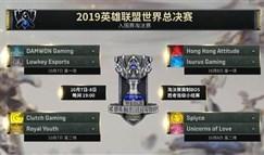战报:DWG全胜出线 HKA击落LK夺得头名