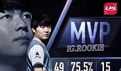 最强Carry!Rookie荣获LPL夏季赛常规赛MVP