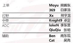 TOP公布新赛季大名单 Knight9正式上线!