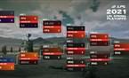 总决赛战队确定:FPX与RNG巅峰之战即将开启