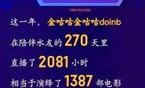 是个狼人!Doinb在2019年直播长达2081小时