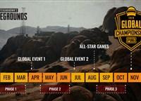 PUBG公布明年电竞计划:全球将统一比赛规则