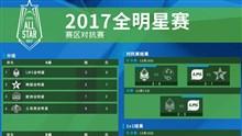2017全明星赛数据公布:奥恩遭到最多禁用