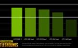 《绝地求生》官方推荐,144 FPS + RTX 2060 SUPER成为游戏竞技主流